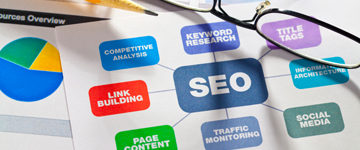 Search Engine Optimization Fort Lauderdale